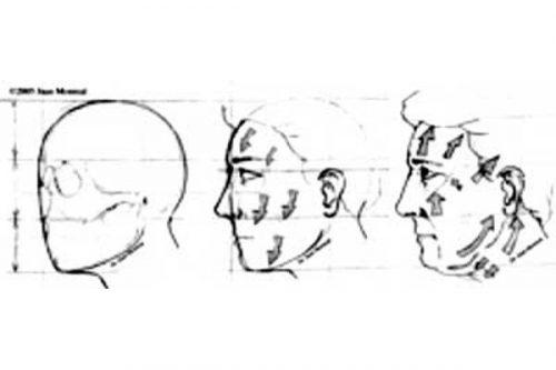 Tratamiento Lifting cara y cuello Dr. Juan Monreal